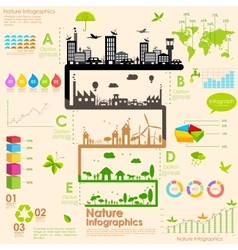 Sustainability Infographic vector
