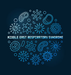 Middle east respiratory syndrome blue vector