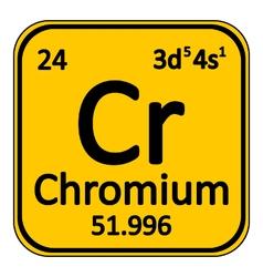 Periodic table element chromium icon vector image