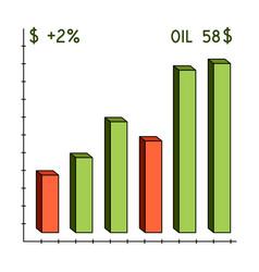 oil price chartoil single icon in cartoon style vector image