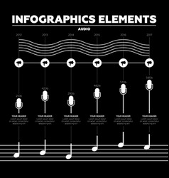 infographic elements audio waves vector image