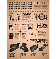Refugee infographics vector