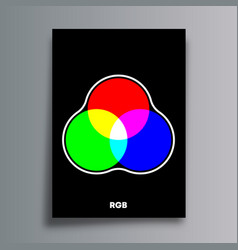 Rgb color model poster for flyer brochure cover vector