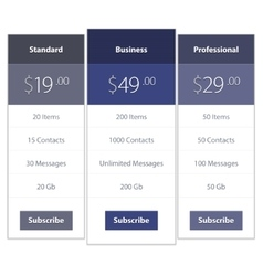 Modern user interface screen price signup template vector