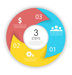 Circle arrows for infographic business concept vector