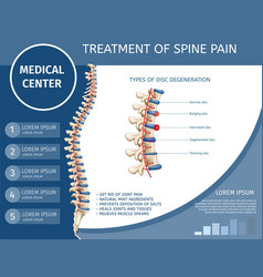 Treatment of spine pain medical flat banner vector