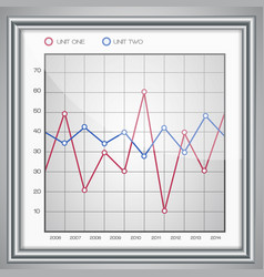 Business graph template vector