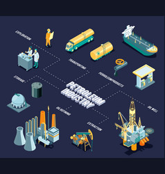 isometric oil industry flowchart vector image