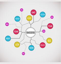 success plan diagram vector image
