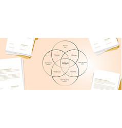 Ikigai in career between paper concept finding vector