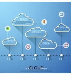 Modern infographics cloud template for 5 options vector image
