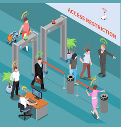 Access restriction isometric composition vector
