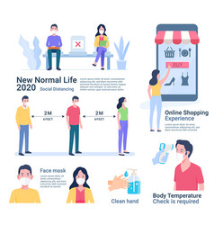 new normal life 2020 vector image