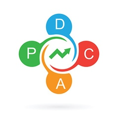pdca cycle continuous improvement vector image