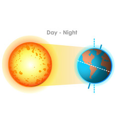 Day night seasons formation sun globe blank white vector