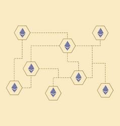 ethereum classic blockchain classic concept vector image