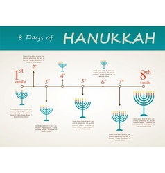 Hanukkah holiday timeline 8 day infographics vector