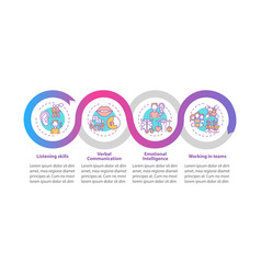 interpersonal skill self assessment types vector image