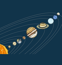 planets in solar system moon and the sun mercury vector image