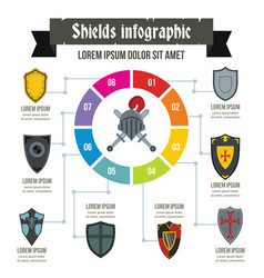 shields infographic concept flat style vector image vector image