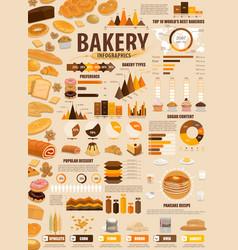 Bakery shop cakes baker patisserie infographics vector