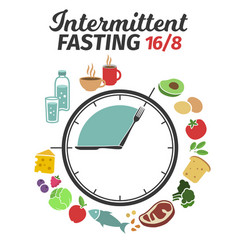 Scheme and concept intermittent fasting clock vector