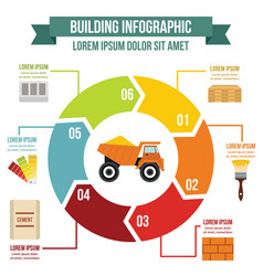 Building infographic concept flat style vector