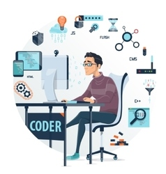 Coding Round Composition vector