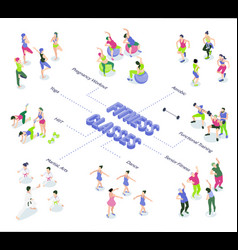 gym isometric flowchart vector image