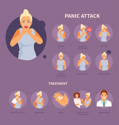 panic attack vector image