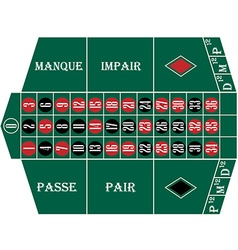 French roulette table vector