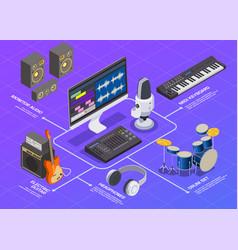 Radio studio flowchart vector