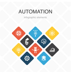 Automation infographic 10 option color design vector