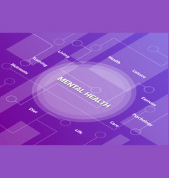 Mental health concept words isometric 3d word vector