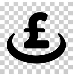 Pound deposit placement icon vector