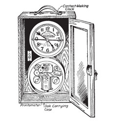 Printometer vintage vector