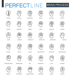 imagination and mind powe thin line web icons set vector image