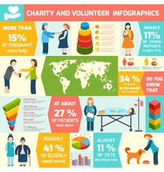 Volunteer infographic set vector image vector image
