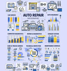 Car repair service infographics with spare parts vector