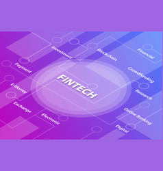 Fintech financial technology words isometric 3d vector