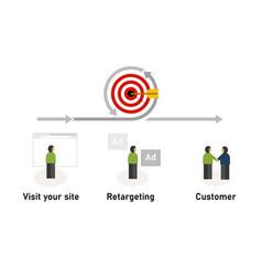 retargeting remarketing concept displaying ad vector image