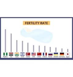 Fertility rates Infographics vector