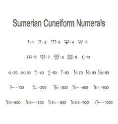 icons with sumerian cuneiform numeralsu vector image