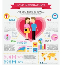 Love infographic set vector