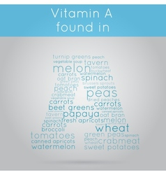 Vitamin A info-text background vector