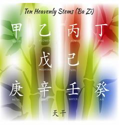 10 heavenly stems vector