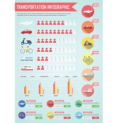 Transportation infographic design element vector