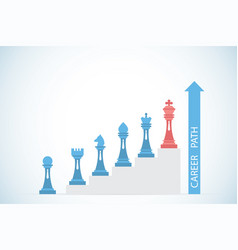 chess pieces represent career growth vector image