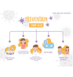 Covid 19 pandemic prevention information vector