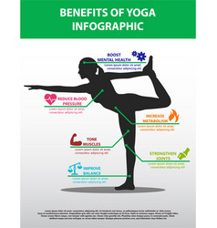benefits of yoga infographic vector image